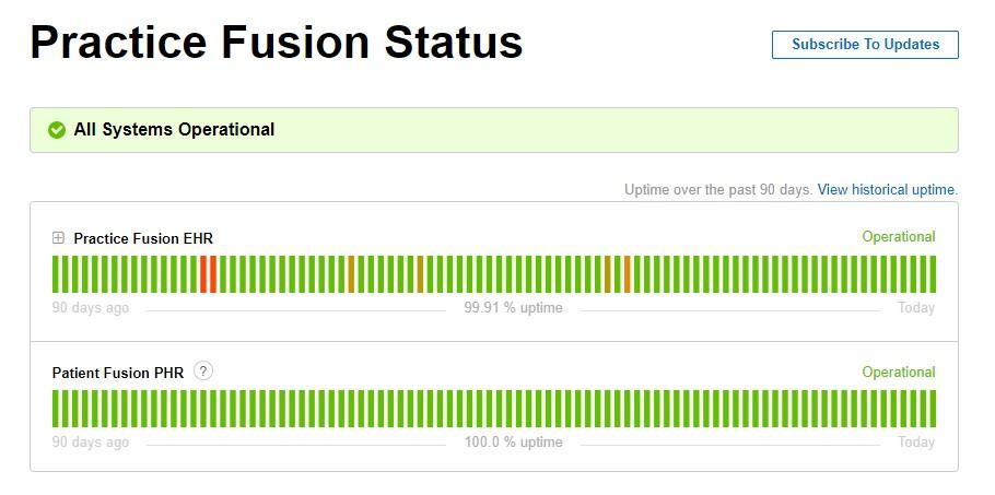 practice fusion status